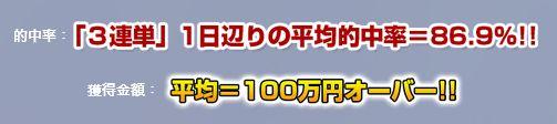 ウォーターフォール_平均100万円オーバー
