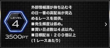 ボートアート・オンライン_レベル4